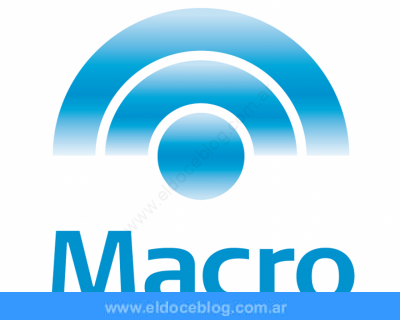 Banco Columbia Argentina – Telefono 0800