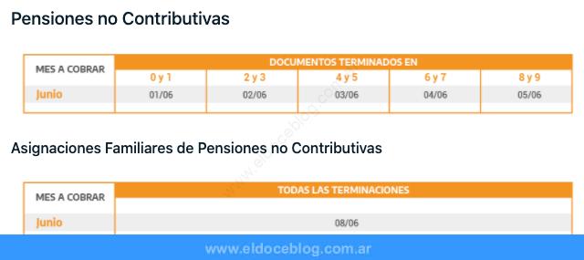 ¿Cuándo Cobran El Bono de Las Pensiones no Contributivas?