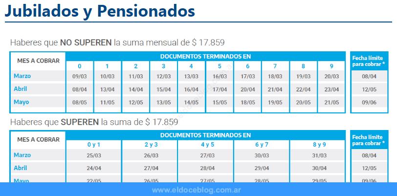 ¿Cuánto Y Dónde Cobro En Argentina?