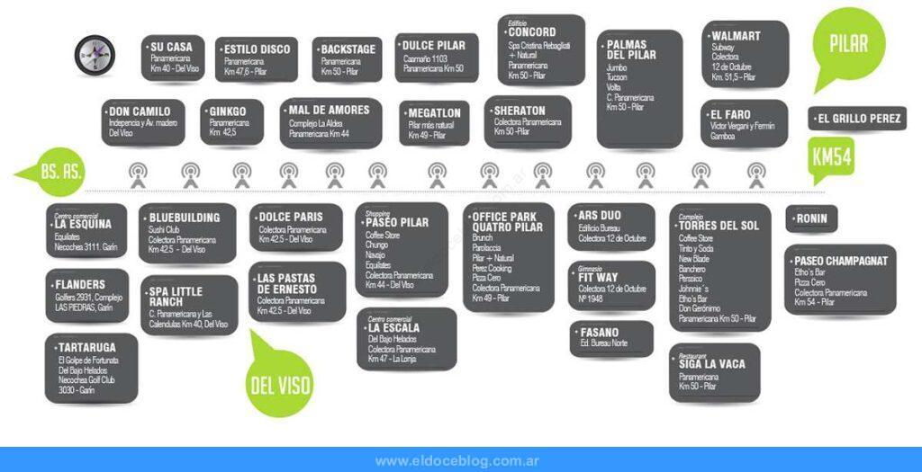 ¿Cómo contratar Telviso Internet y WIFI en Pilar, Del Viso y Gran Buenos Aires en Argentina?